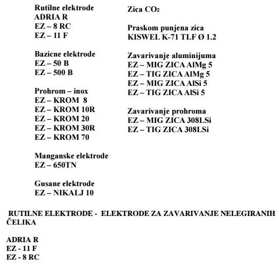 Elektroda11