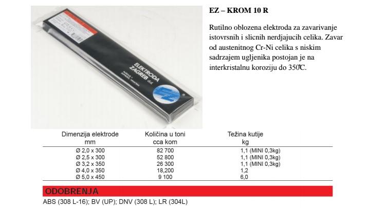Elektroda6