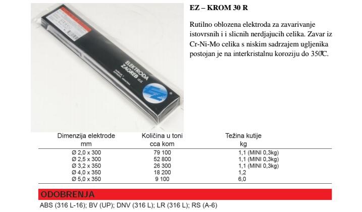 Elektroda8