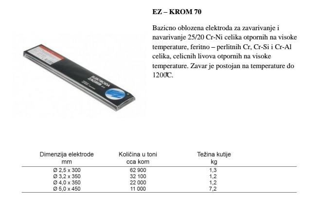 Elektroda9