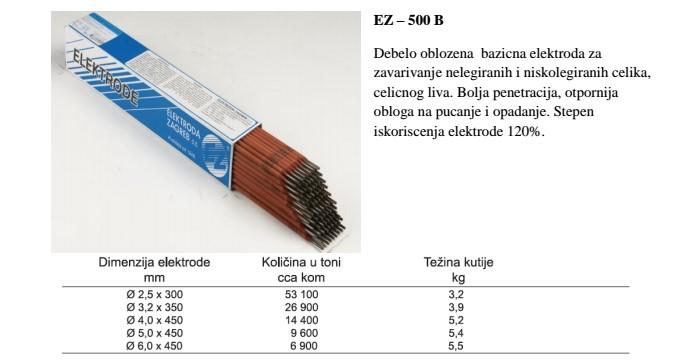 Elektroda4