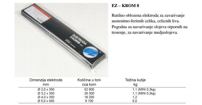 Elektroda5